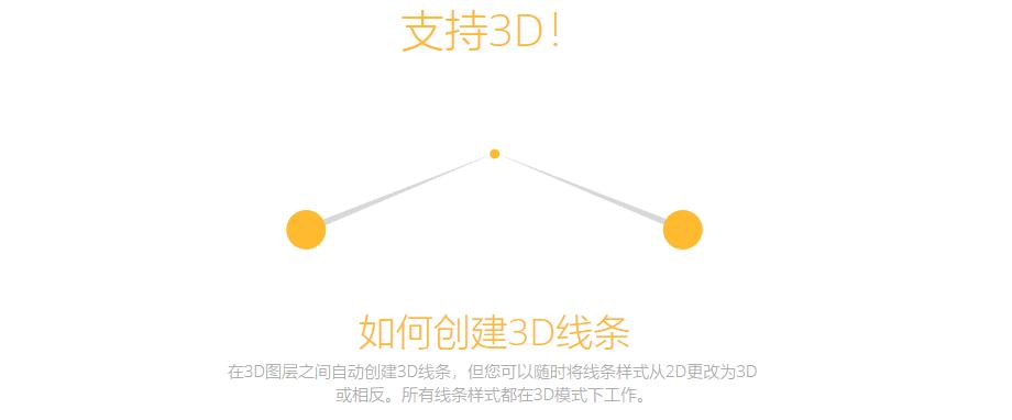 Lines Creator v2.0.1 一键创建地图连线线条 AE脚本 AE脚本-第5张