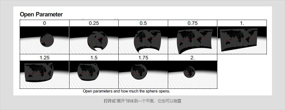 AE插件-三维旋转圆球地球制作 Power Sphere 1.1.5+使用教程 AE插件-第2张
