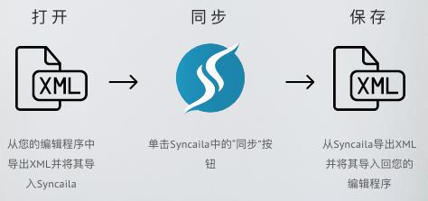 Syncaila v2.1.2 多机位音视频声画自动同步工具汉化版Win版 软件-第2张